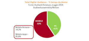 Audiweb_CS_TotalDigitalAudience_b