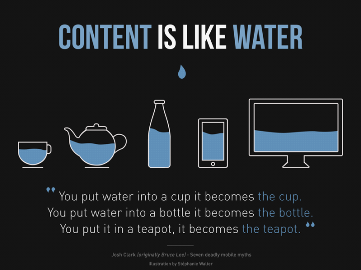 Content_is_like_water